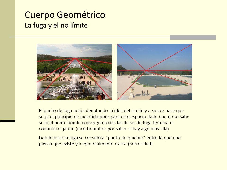 Cuerpo Geométrico La fuga y el no límite El punto de fuga actúa denotando la idea del sin fin y a su vez hace que surja el principio de incertidumbre