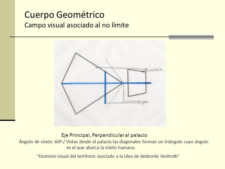 Eje Principal, Perpendicular al palacio Ángulo de visión: 60º / Vistas desde el palacio las diagonales forman un triángulo cuyo ángulo es el que abarc