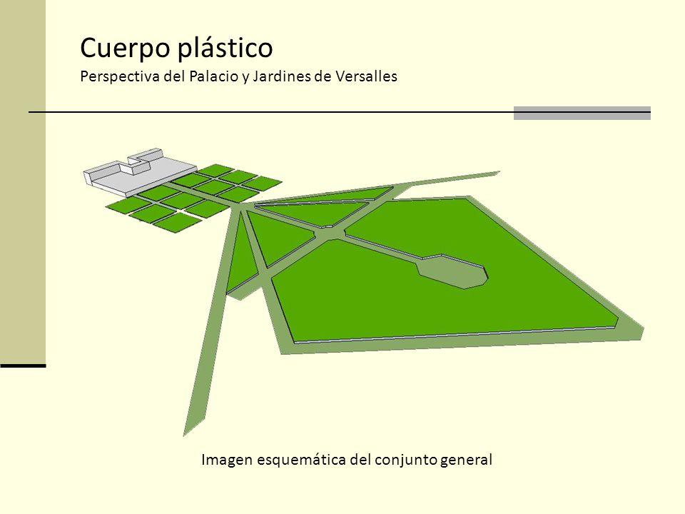 Cuerpo plástico Perspectiva del Palacio y Jardines de Versalles Imagen esquemática del conjunto general