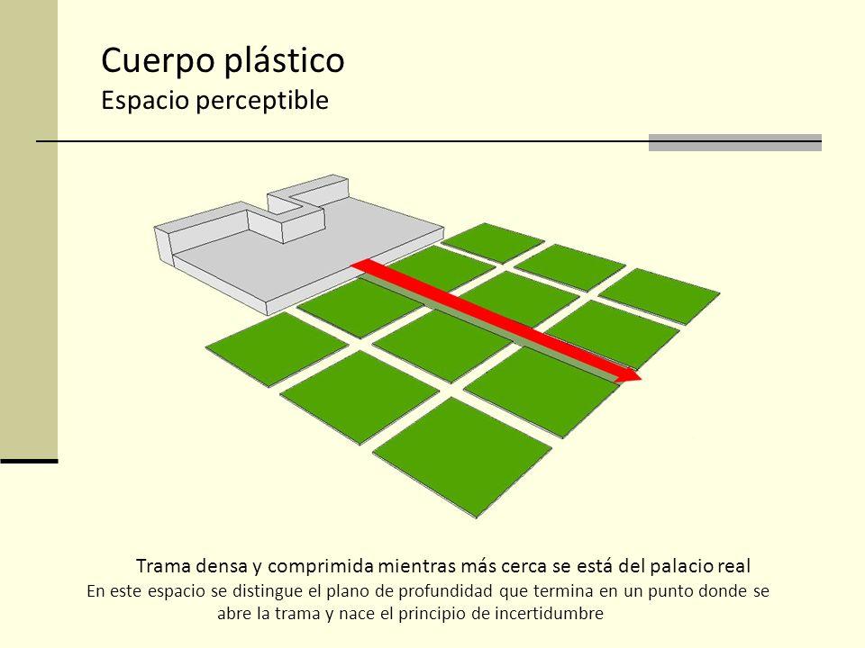Cuerpo plástico Espacio perceptible Trama densa y comprimida mientras más cerca se está del palacio real En este espacio se distingue el plano de prof