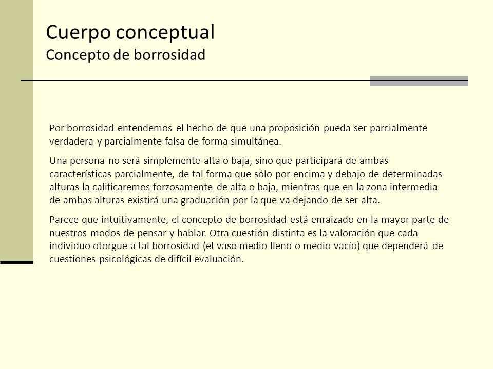 Cuerpo conceptual Concepto de borrosidad Por borrosidad entendemos el hecho de que una proposición pueda ser parcialmente verdadera y parcialmente fal