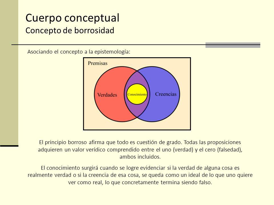 El principio borroso afirma que todo es cuestión de grado. Todas las proposiciones adquieren un valor verídico comprendido entre el uno (verdad) y el