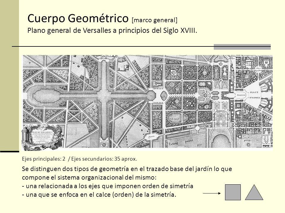Cuerpo Geométrico [marco general] Plano general de Versalles a principios del Siglo XVIII. Ejes principales: 2 / Ejes secundarios: 35 aprox. Se distin