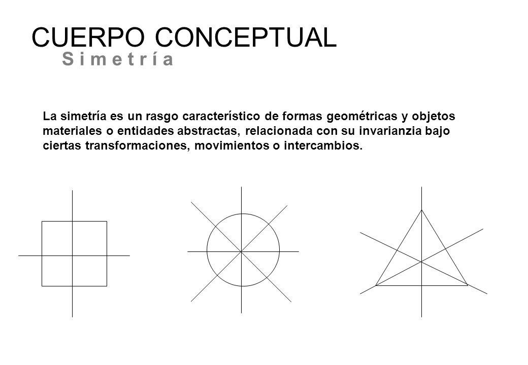S i m e t r í a La simetría es un rasgo característico de formas geométricas y objetos materiales o entidades abstractas, relacionada con su invarianz