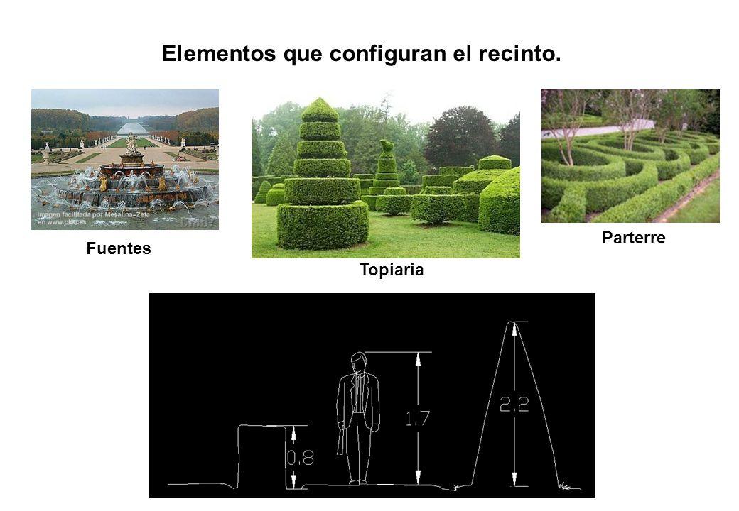 Elementos que configuran el recinto. Fuentes Parterre Topiaria