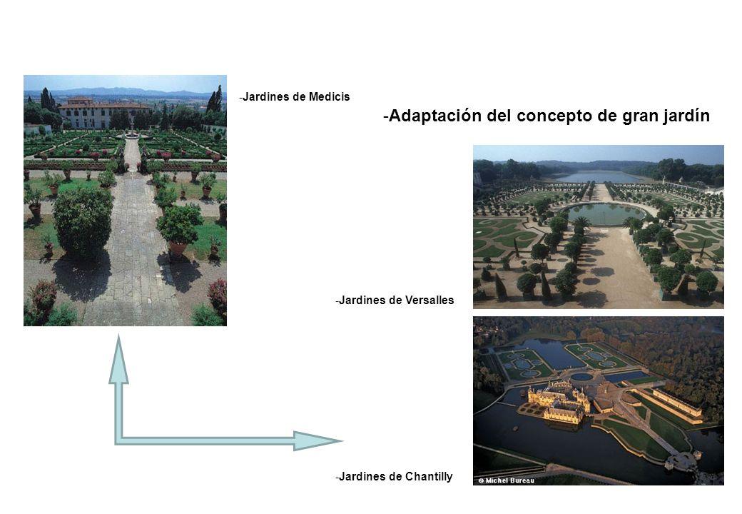 -Jardines de Medicis -Jardines de Versalles -Adaptación del concepto de gran jardín -Jardines de Chantilly