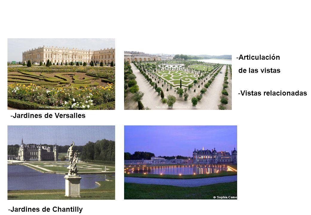 -Vistas relacionadas -Articulación de las vistas -Jardines de Versalles -Jardines de Chantilly