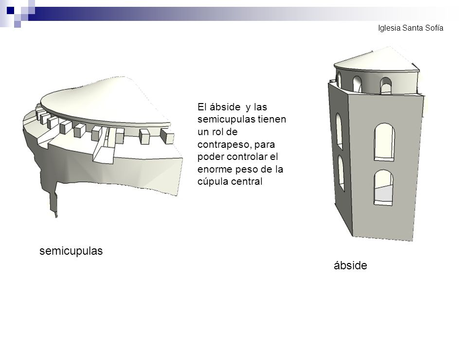 El ábside y las semicupulas tienen un rol de contrapeso, para poder controlar el enorme peso de la cúpula central semicupulas ábside Iglesia Santa Sof