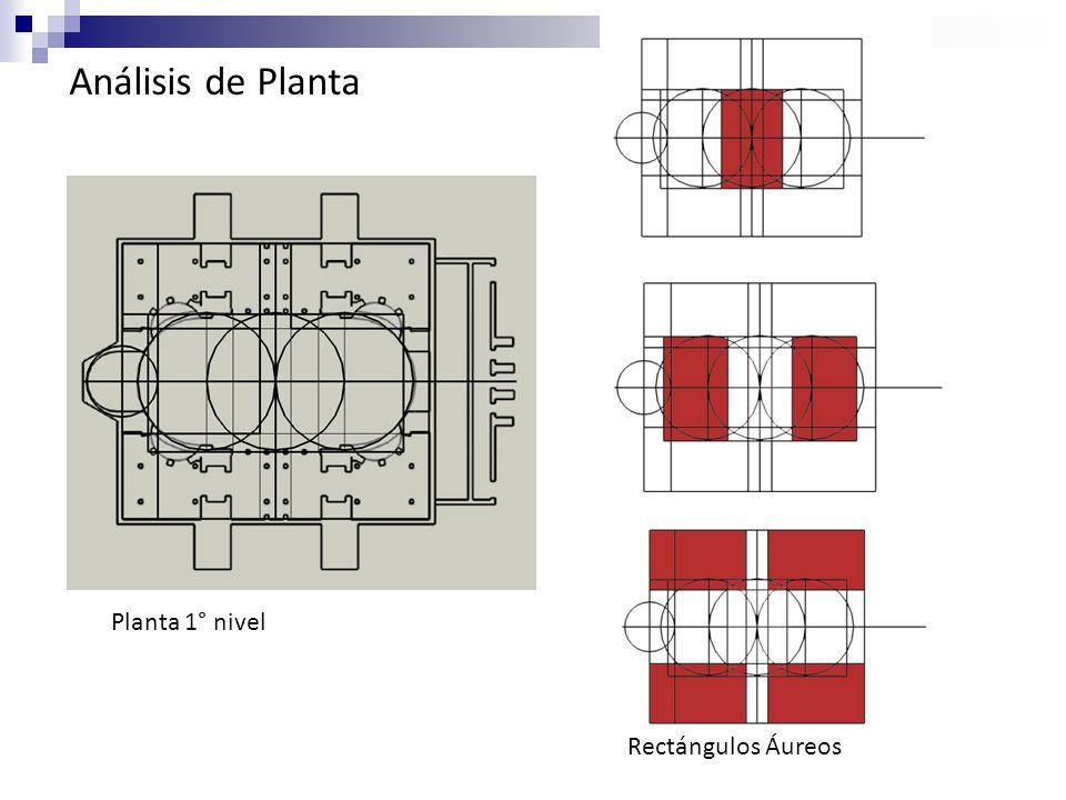 Análisis de Planta Planta 1° nivel Rectángulos Áureos