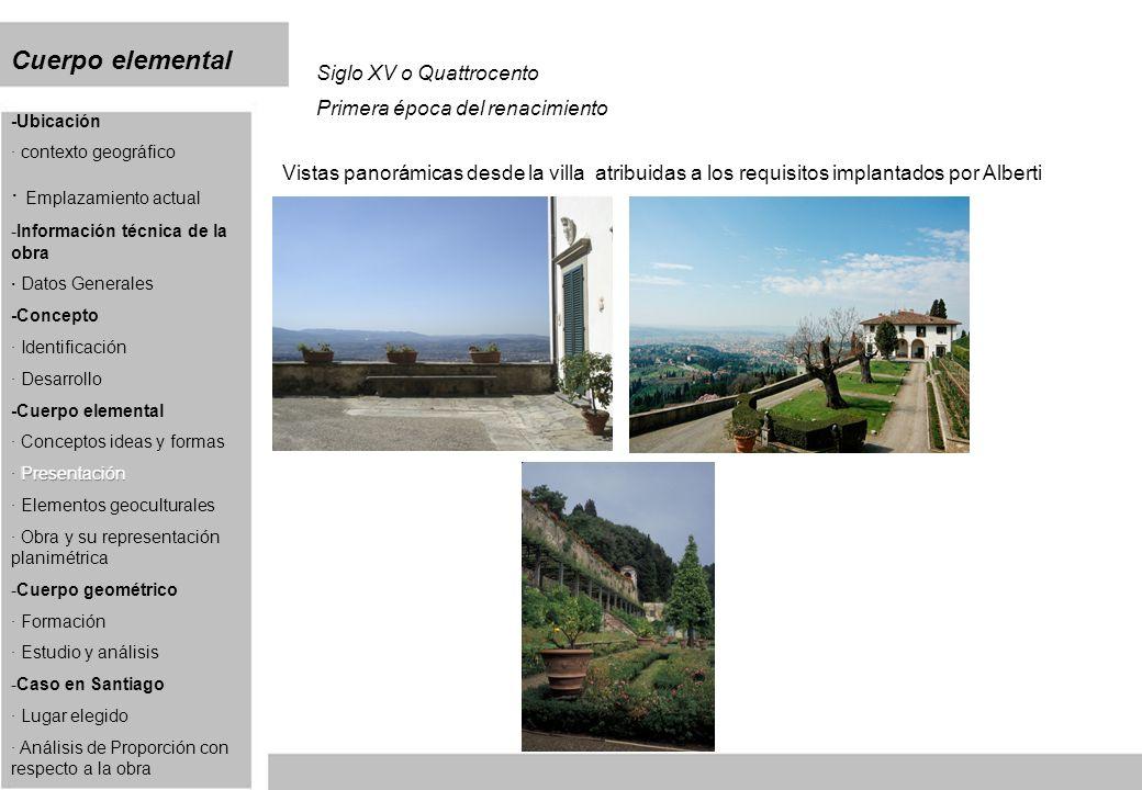 Cuerpo elemental Siglo XV o Quattrocento Primera época del renacimiento Vistas panorámicas desde la villa atribuidas a los requisitos implantados por