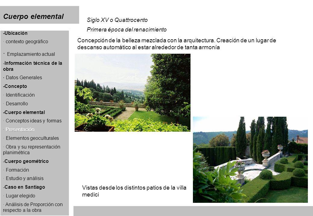 Cuerpo elemental Siglo XV o Quattrocento Primera época del renacimiento Concepción de la belleza mezclada con la arquitectura. Creación de un lugar de