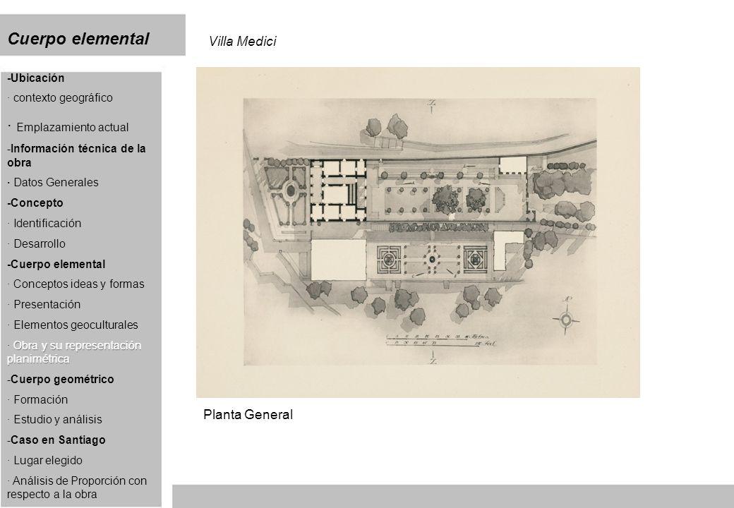 Cuerpo elemental Villa Medici Planta General