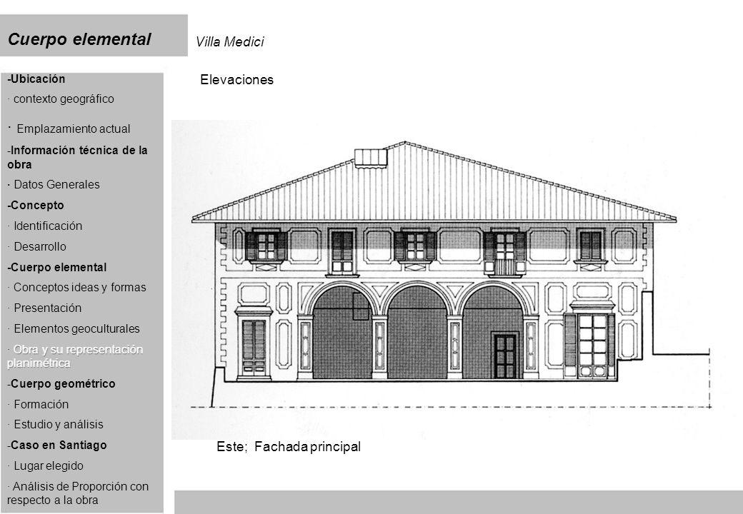 Cuerpo elemental Villa Medici Elevaciones Este; Fachada principal