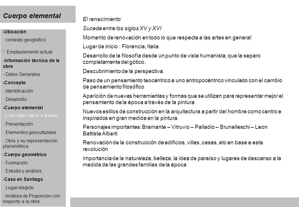 Cuerpo elemental Villa Medici Elevaciones Norte