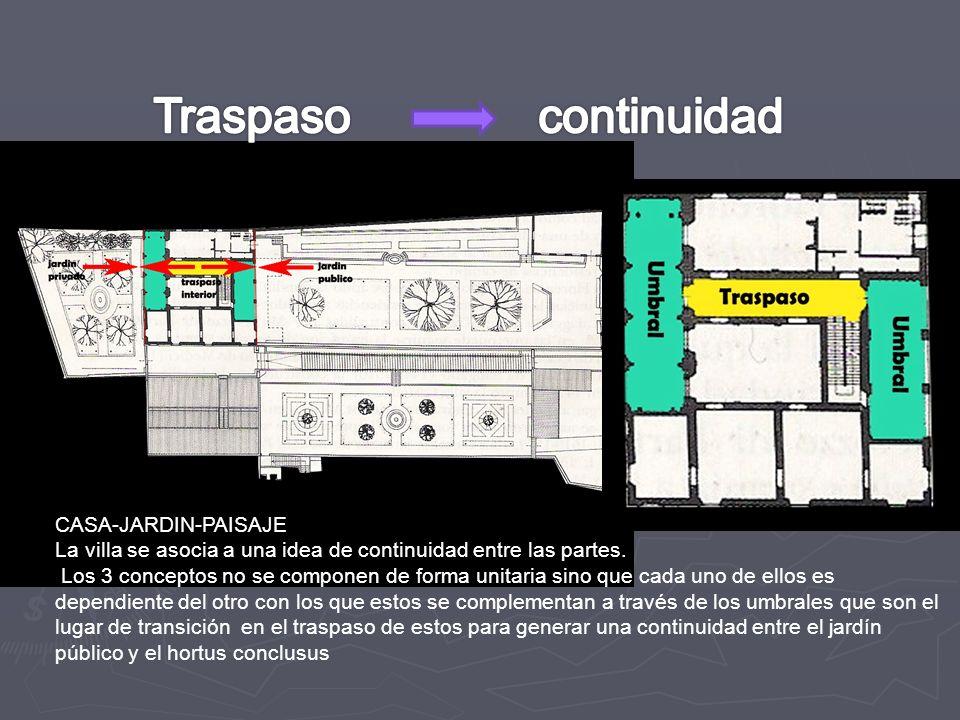 CASA-JARDIN-PAISAJE La villa se asocia a una idea de continuidad entre las partes. Los 3 conceptos no se componen de forma unitaria sino que cada uno