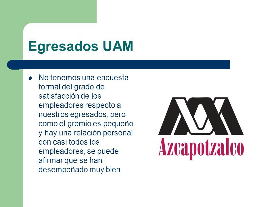 Egresados UAM No tenemos una encuesta formal del grado de satisfacción de los empleadores respecto a nuestros egresados, pero como el gremio es pequeñ