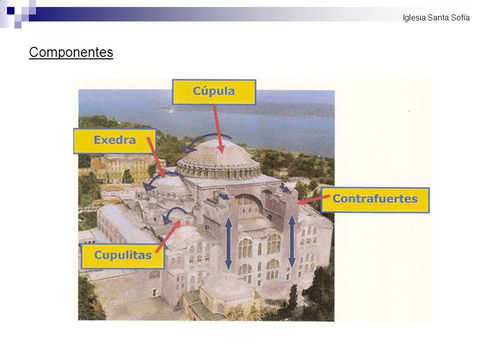 Componentes Iglesia Santa Sofía