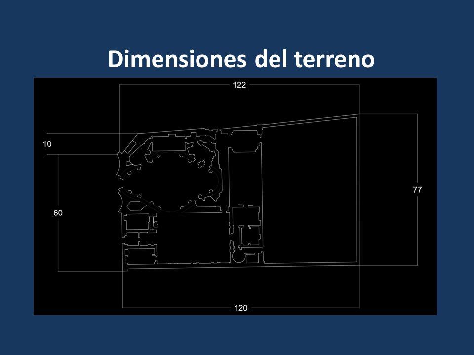 Dimensiones del terreno