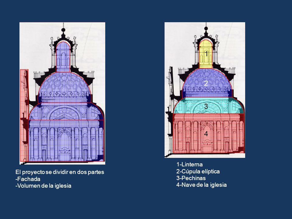 El proyecto se dividir en dos partes -Fachada -Volumen de la iglesia 1-Linterna 2-Cúpula elíptica 3-Pechinas 4-Nave de la iglesia 1 2 3 4