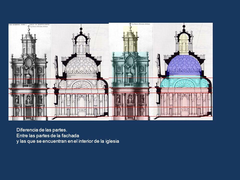 Diferencia de las partes. Entre las partes de la fachada y las que se encuentran en el interior de la iglesia