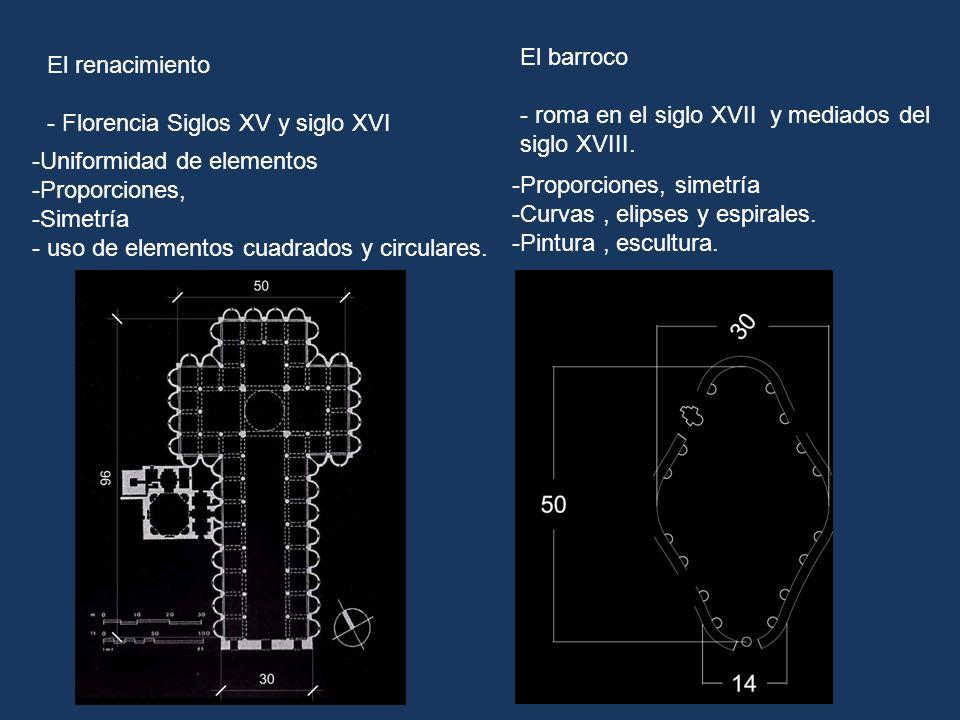 El barroco - roma en el siglo XVII y mediados del siglo XVIII. El renacimiento - Florencia Siglos XV y siglo XVI -Uniformidad de elementos -Proporcion