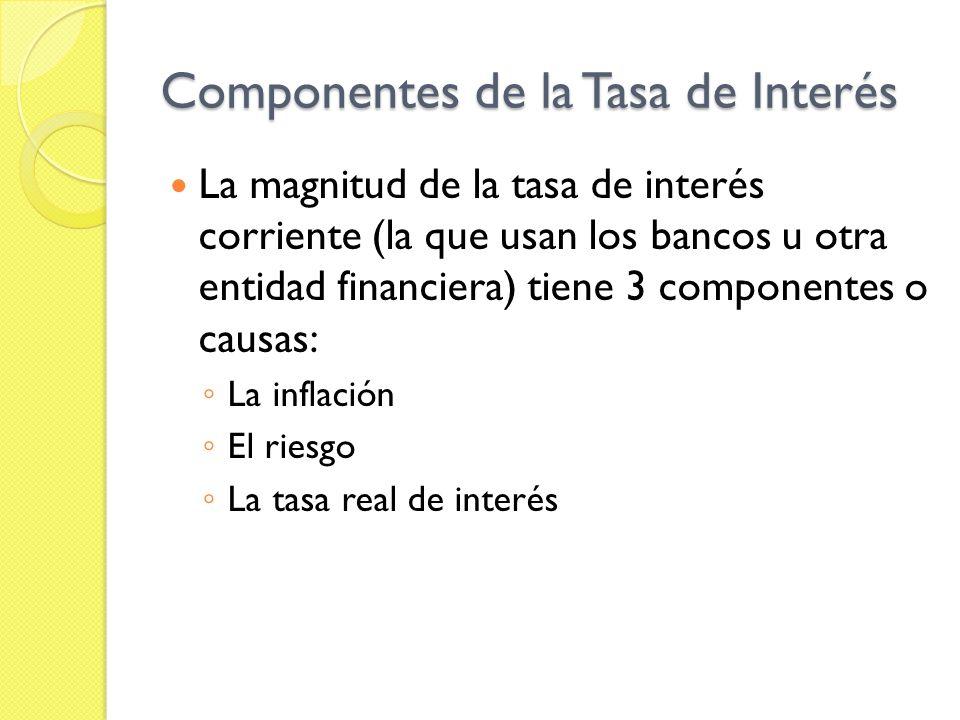Componentes de la Tasa de Interés La magnitud de la tasa de interés corriente (la que usan los bancos u otra entidad financiera) tiene 3 componentes o