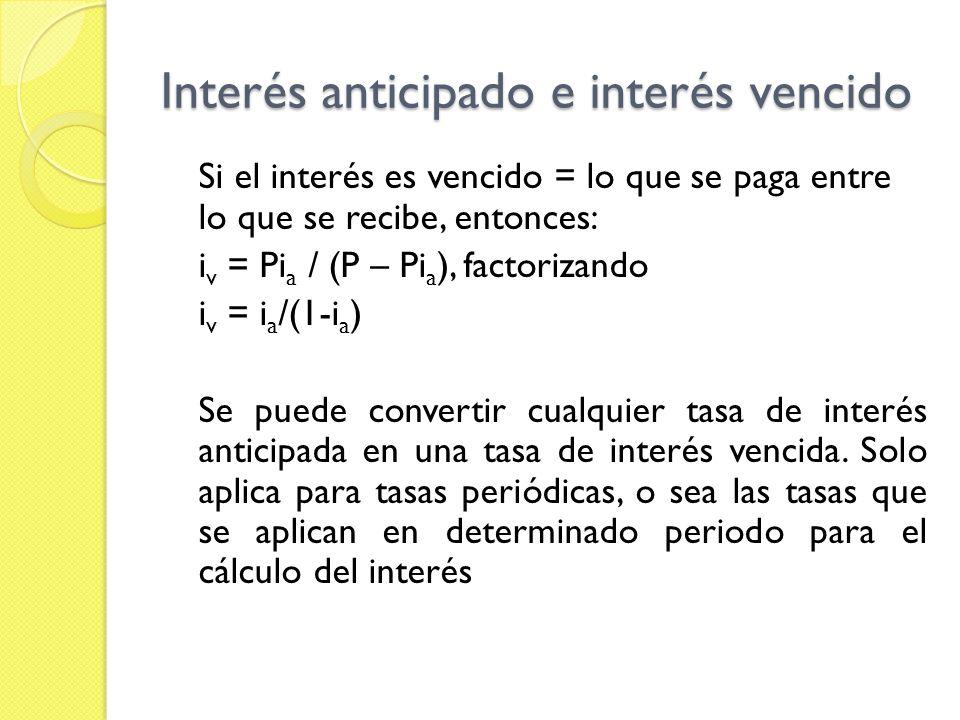 Interés anticipado e interés vencido Si el interés es vencido = lo que se paga entre lo que se recibe, entonces: i v = Pi a / (P – Pi a ), factorizand