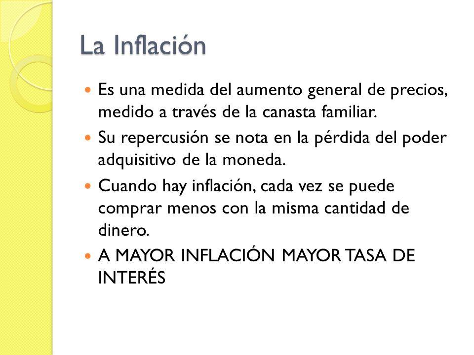 La Inflación Es una medida del aumento general de precios, medido a través de la canasta familiar. Su repercusión se nota en la pérdida del poder adqu