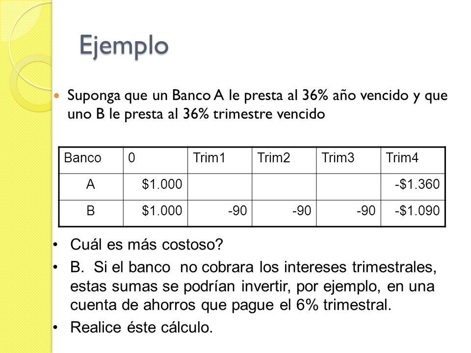 Ejemplo Banco0Trim1Trim2Trim3Trim4 A$1.000-$1.360 B$1.000-90 -$1.090 Suponga que un Banco A le presta al 36% año vencido y que uno B le presta al 36%