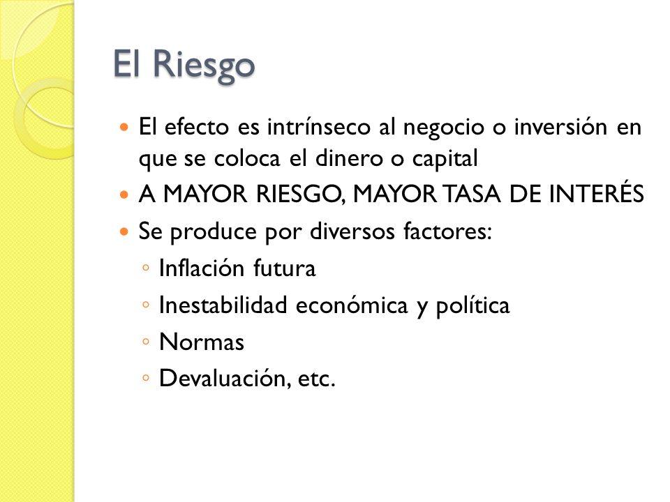 El Riesgo El efecto es intrínseco al negocio o inversión en que se coloca el dinero o capital A MAYOR RIESGO, MAYOR TASA DE INTERÉS Se produce por div