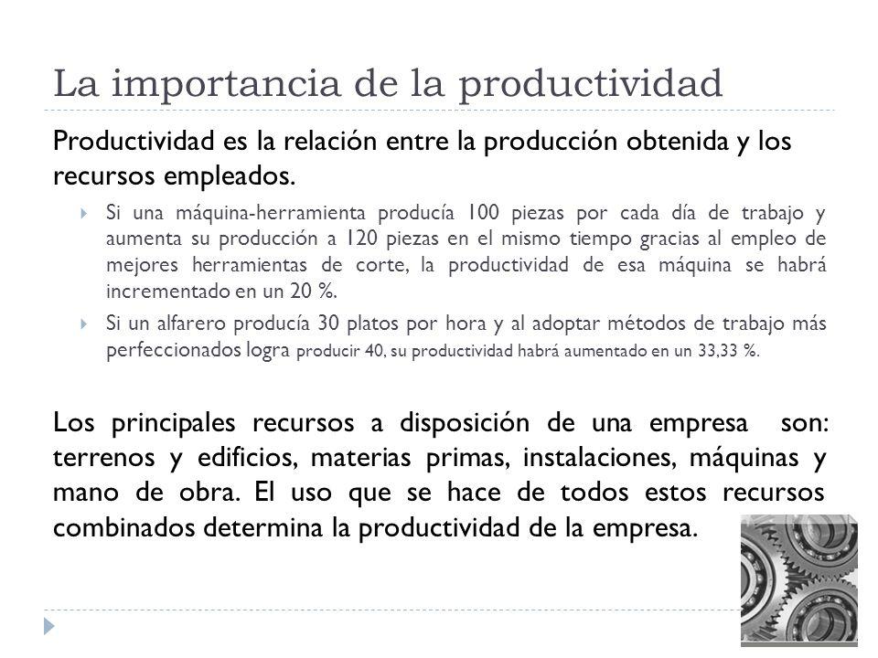 La importancia de la productividad Productividad es la relación entre la producción obtenida y los recursos empleados. Si una máquina-herramienta prod