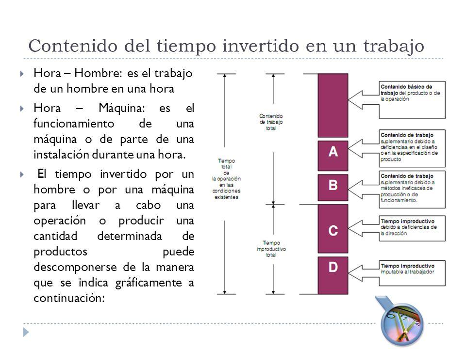 Estudio de Métodos Es la aplicación de técnicas para determinar el proceso más adecuado para la industrialización de un trabajo sea de la clase que sea.