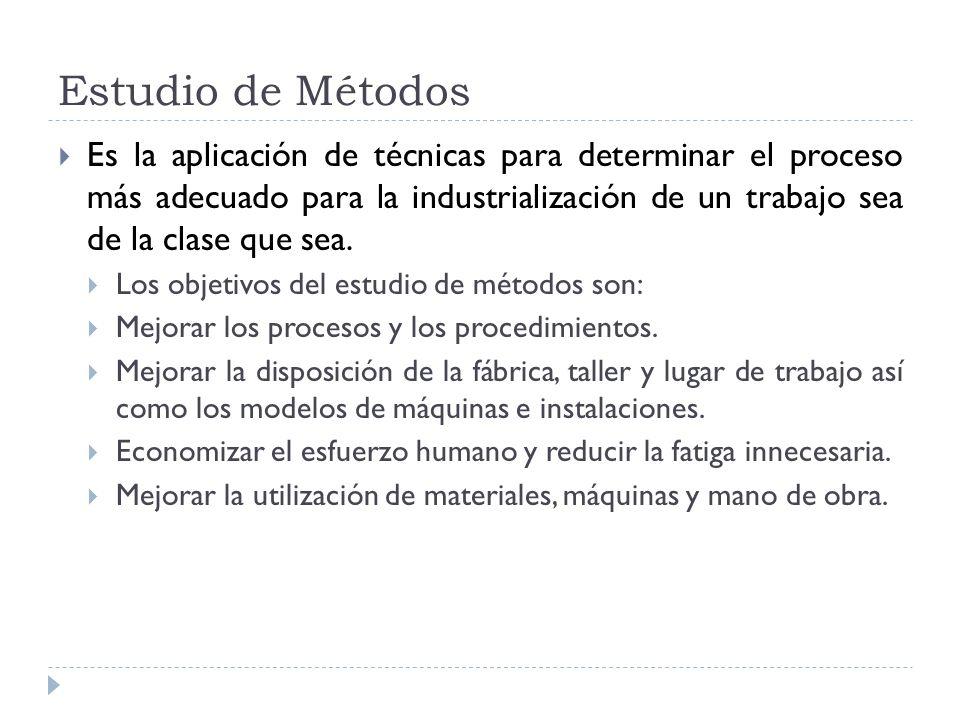 Estudio de Métodos Es la aplicación de técnicas para determinar el proceso más adecuado para la industrialización de un trabajo sea de la clase que se