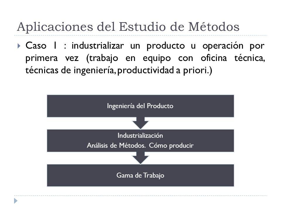 Aplicaciones del Estudio de Métodos Caso 1 : industrializar un producto u operación por primera vez (trabajo en equipo con oficina técnica, técnicas d