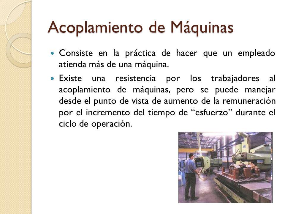 Acoplamiento de Máquinas Consiste en la práctica de hacer que un empleado atienda más de una máquina. Existe una resistencia por los trabajadores al a
