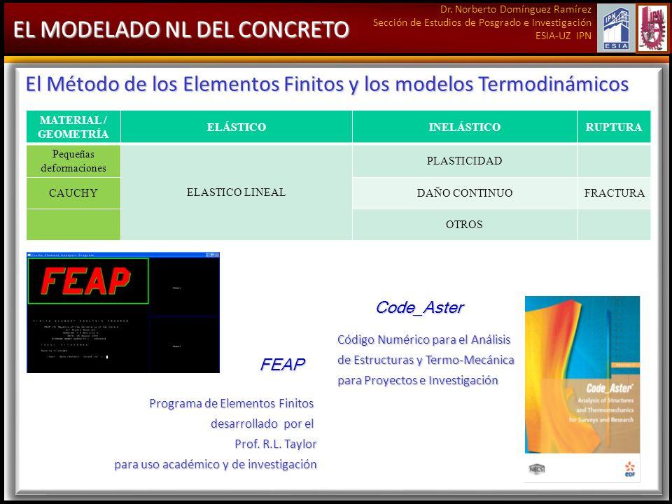 Dr. Norberto Domínguez Ramírez Sección de Estudios de Posgrado e Investigación ESIA-UZ IPN EL MODELADO NL DEL CONCRETO El Método de los Elementos Fini
