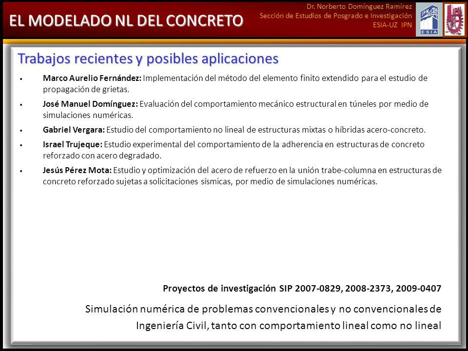 Dr. Norberto Domínguez Ramírez Sección de Estudios de Posgrado e Investigación ESIA-UZ IPN EL MODELADO NL DEL CONCRETO Trabajos recientes y posibles a