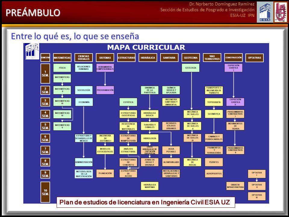 Dr. Norberto Domínguez Ramírez Sección de Estudios de Posgrado e Investigación ESIA-UZ IPN PREÁMBULO Entre lo qué es, lo que se enseña Plan de estudio