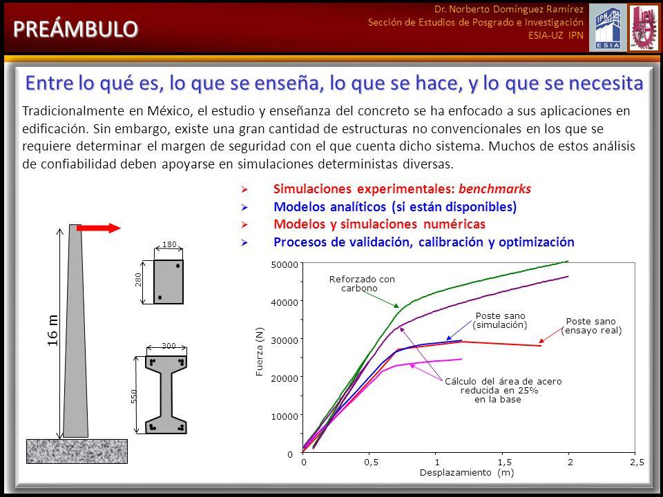 Dr. Norberto Domínguez Ramírez Sección de Estudios de Posgrado e Investigación ESIA-UZ IPN PREÁMBULO Entre lo qué es, lo que se enseña, lo que se hace