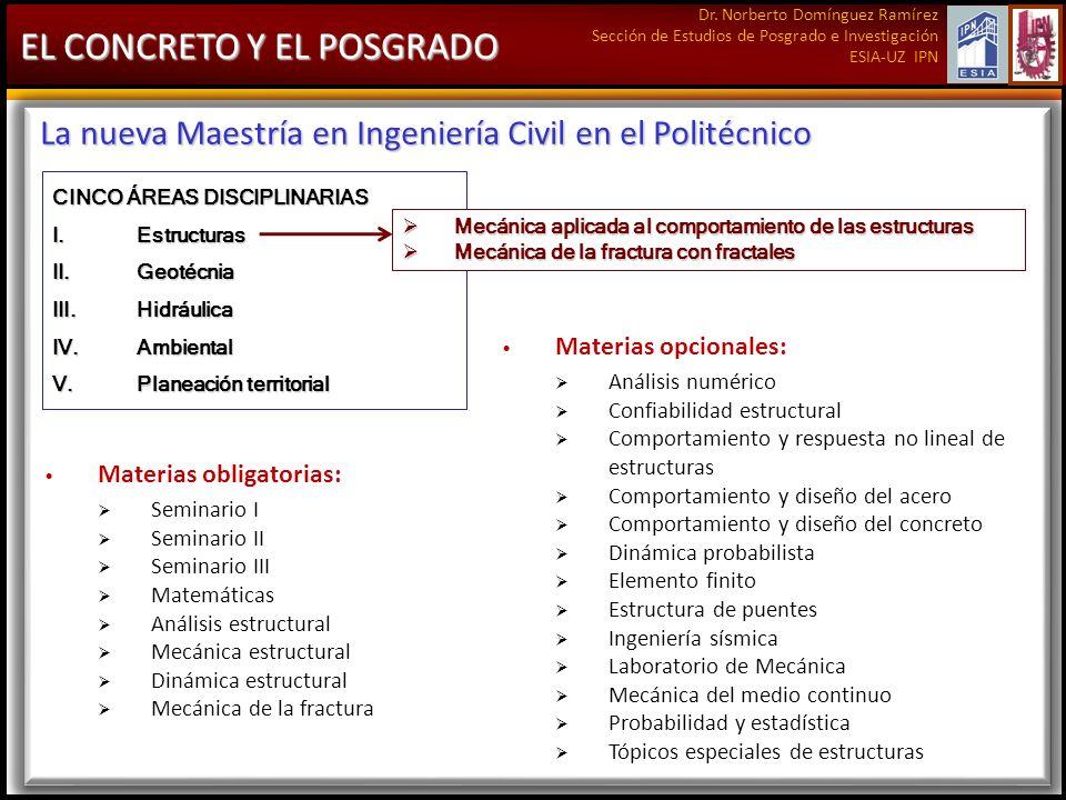 Dr. Norberto Domínguez Ramírez Sección de Estudios de Posgrado e Investigación ESIA-UZ IPN EL CONCRETO Y EL POSGRADO La nueva Maestría en Ingeniería C