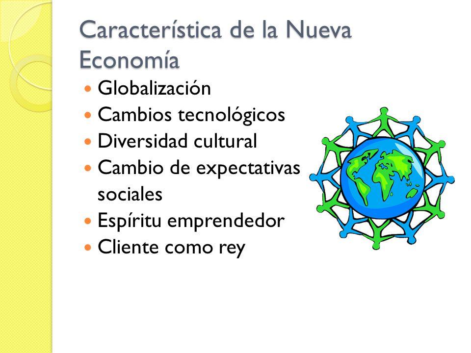 Definición de Proyecto según ICONTEC Según la norma ICONTEC NTC-ISO 10006.