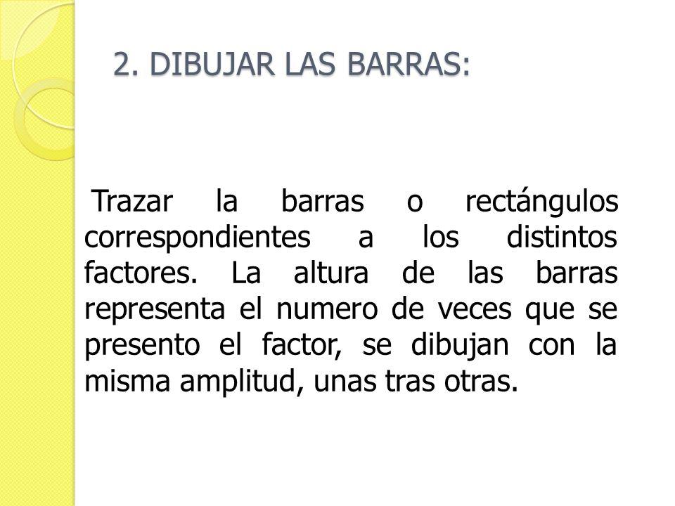 2. DIBUJAR LAS BARRAS: Trazar la barras o rectángulos correspondientes a los distintos factores. La altura de las barras representa el numero de veces