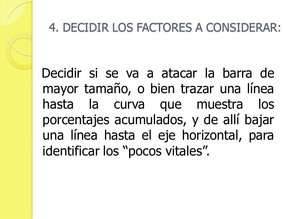 4. DECIDIR LOS FACTORES A CONSIDERAR: Decidir si se va a atacar la barra de mayor tamaño, o bien trazar una línea hasta la curva que muestra los porce