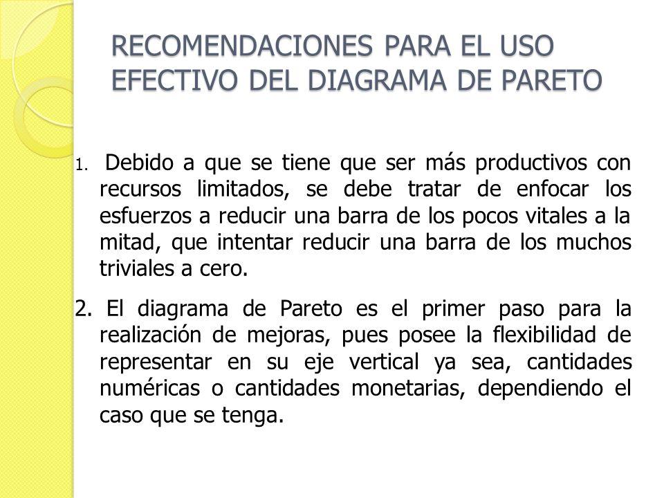 RECOMENDACIONES PARA EL USO EFECTIVO DEL DIAGRAMA DE PARETO 1. Debido a que se tiene que ser más productivos con recursos limitados, se debe tratar de