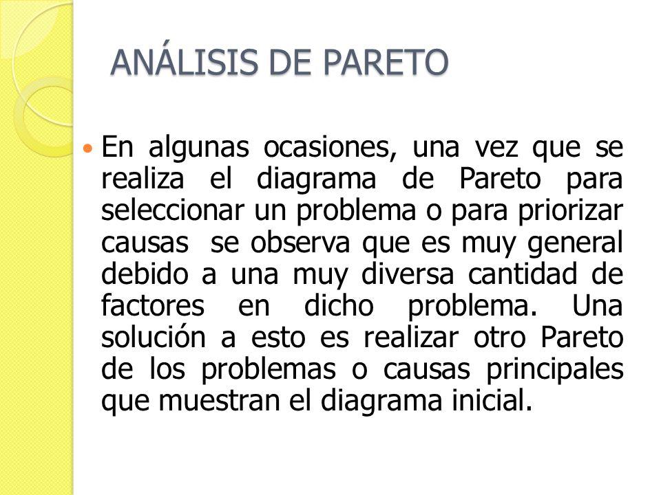 ANÁLISIS DE PARETO En algunas ocasiones, una vez que se realiza el diagrama de Pareto para seleccionar un problema o para priorizar causas se observa