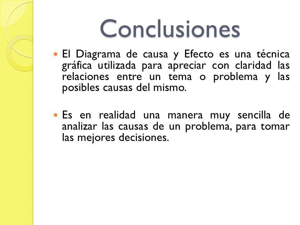 Conclusiones El Diagrama de causa y Efecto es una técnica gráfica utilizada para apreciar con claridad las relaciones entre un tema o problema y las p