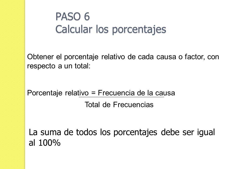 PASO 6 Calcular los porcentajes PASO 6 Calcular los porcentajes Obtener el porcentaje relativo de cada causa o factor, con respecto a un total: Porcen