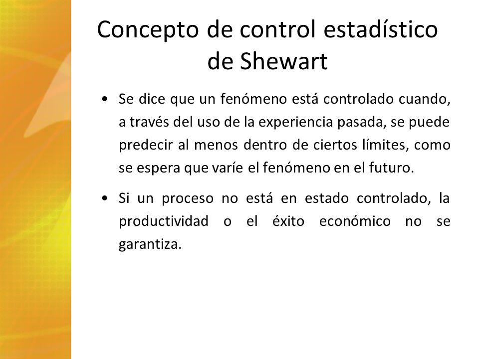Concepto de control estadístico de Shewart Se dice que un fenómeno está controlado cuando, a través del uso de la experiencia pasada, se puede predeci