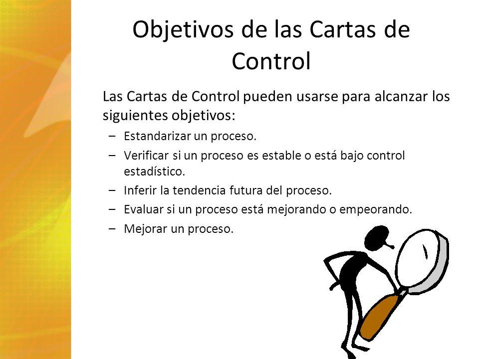 Objetivos de las Cartas de Control Las Cartas de Control pueden usarse para alcanzar los siguientes objetivos: –Estandarizar un proceso. –Verificar si