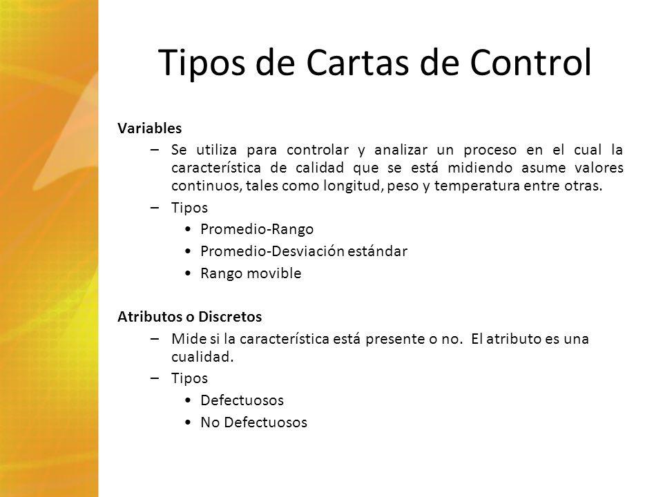 Tipos de Cartas de Control Variables –Se utiliza para controlar y analizar un proceso en el cual la característica de calidad que se está midiendo asu